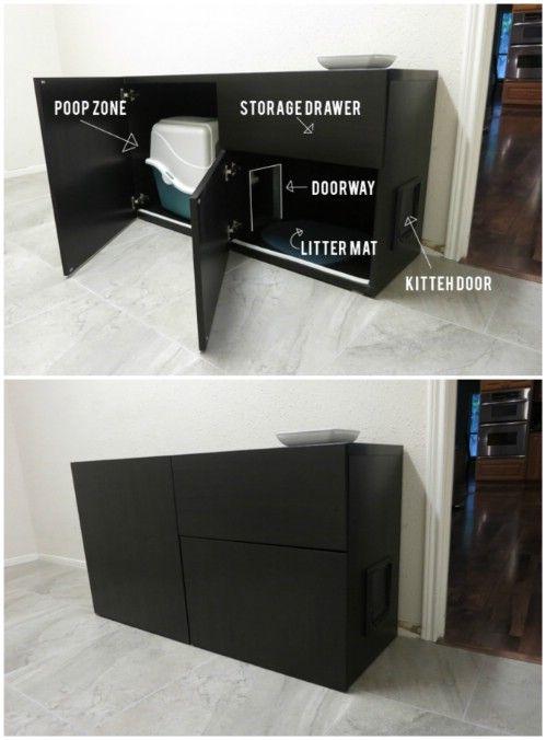 Litterbox Ocultos