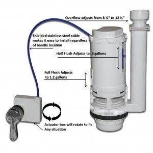 kit de conversión de aseo ahorro de agua