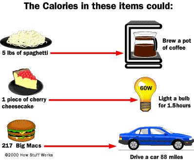 Fotografía - Cómo calorías trabajo