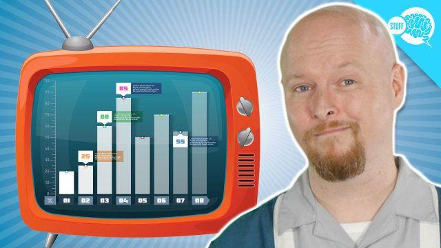¿Cómo funcionan las Clasificaciones de TV?