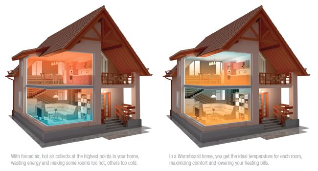 Fotografía - Los beneficios de calor radiante son invisibles, y eso es una buena cosa