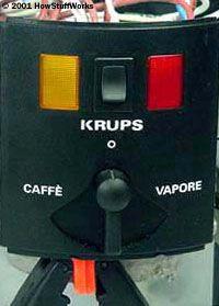 Cómo Máquinas Espresso Trabajo