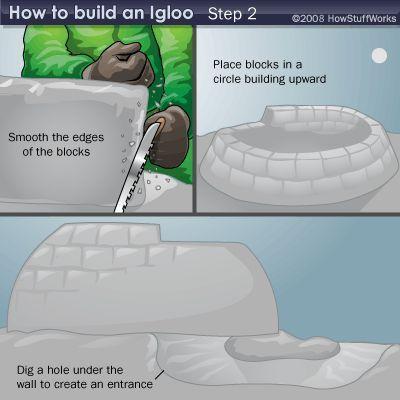 Indios inuit construir un iglú