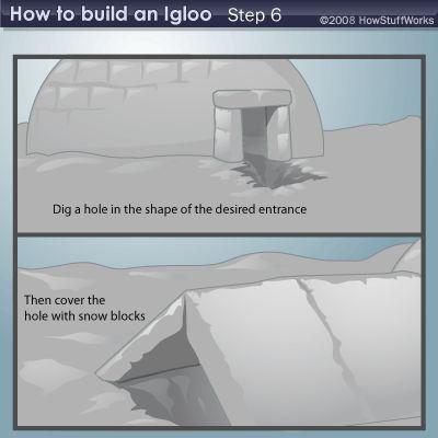 la construcción de un iglú