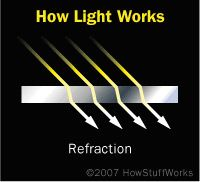 Cómo la luz de Obras