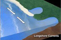 corriente litoral