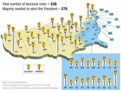 Fotografía - Cómo funciona el colegio electoral