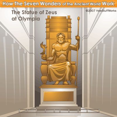 Estatua de Zeus en Olimpia