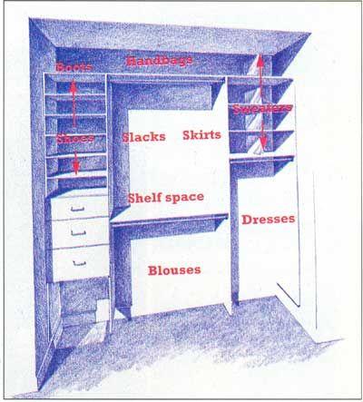 Cómo diseñar una mujer's Closet