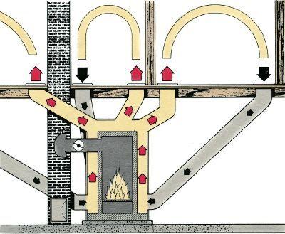 Cómo drenar un radiador