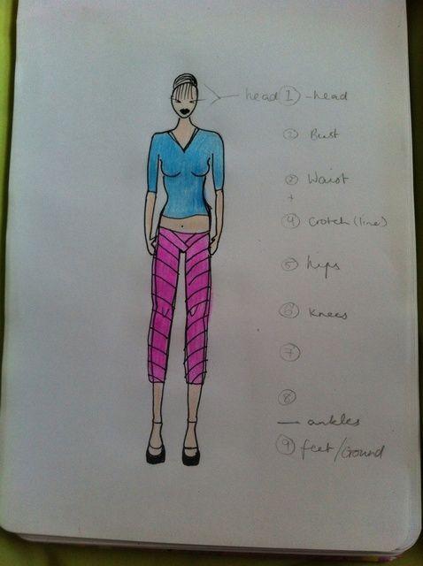 Cómo dibujar una figura Moda