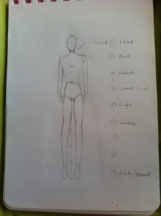 Completar ambos brazos. (Por favor, ignoro los mitones, yo'm still practising :))