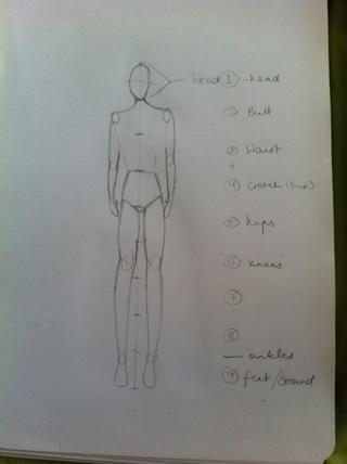 También hice algunos ajustes porque la figura se ve masculino y dibujó círculos para las articulaciones.