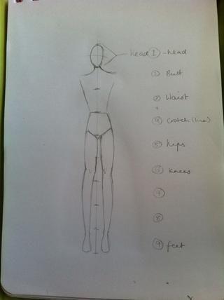 Ahora dibuja el resto de las piernas. También dibujé indicaciones rodilla.