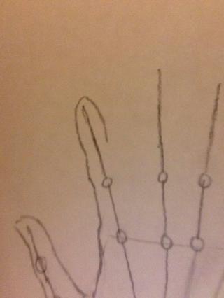 Añadir la punta del dedo