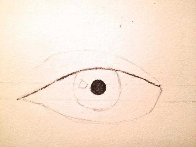 Oscurecer la parte superior de los ojos donde su línea de las pestañas es en.
