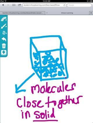 Los estudiantes crean su DrawResponse y seleccione Enviar (flecha hacia abajo).