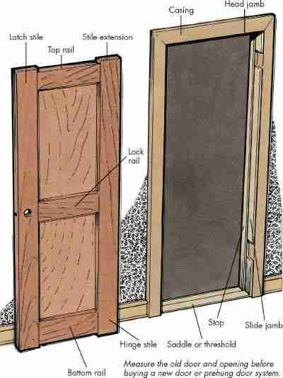 Cómo colgar una puerta interior en 4 pasos