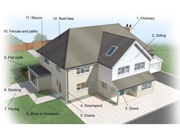 Fotografía - Cómo inspeccionar el exterior de su casa