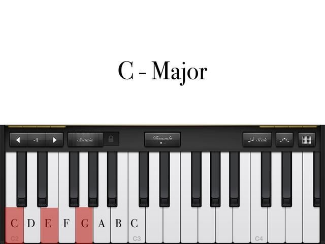 Para jugar con C-MAJOR, Su primer dedo continúa''C''. Your 2nd finger goes on ''E''. Your third finger goes on ''G''. (Remember, 4-3).