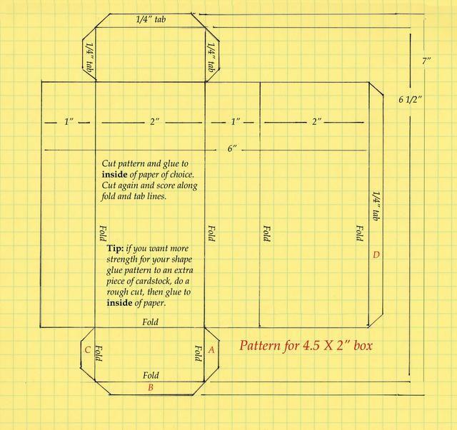 Las dimensiones y la plantilla que elaboraron para la caja encima de la base. 4.5x2x1 pulgadas