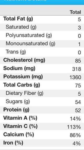 Aquí está la parte baja. 52 g de proteína! No hay calorías vacías. Cuatro porciones de fruta y dos de los productos lácteos para el día. Me tomo en esto a través de la mañana. Rápido y fácil.