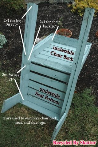 Esta imagen muestra la forma en que usamos la 2x4's to reinforce the chair back, seat, and side legs. It also shows the measurements for those 2x4's.