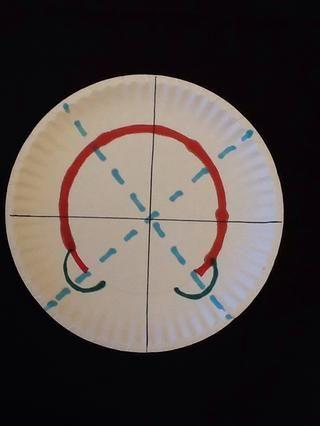 (Rojo) Trazar la ranura que va alrededor del centro de la placa, vaya a 6 de sus cortes. Después, añadir un poco de línea curva (verde) hasta tanto ends-- estos serán tus pómulos exagerados!