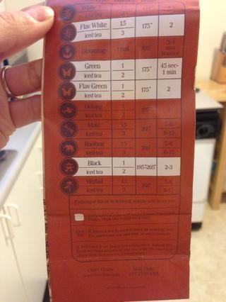 En la parte posterior de mi Teavana es el momento filtrándose recomendada por el té. El primer número es la cucharadita, la temperatura, y el tiempo que se filtre.