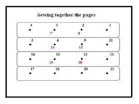 Este es el diagrama se suelen utilizar para coser juntos. Hago un pequeño nudo en el extremo de mi cuerda y entro 1 y salgo 2 luego ir en 3 y salir 4, vaya en 5 salido 6 ...