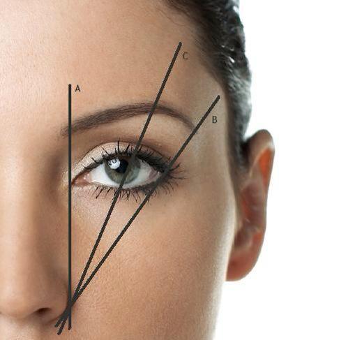 No tweeze cejas después de una ducha / bañera, tus poros estarán abiertos a causa del calor y los pelos saldrán mucho más fácil. Trate de mantener a su forma natural y seguir la guía anterior.