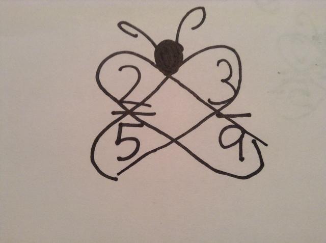 Añadir una cabeza !!! Ahora's a butterfly!!!