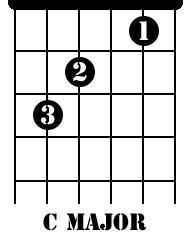 20.) El último acorde que va a jugar es una de Do Mayor.