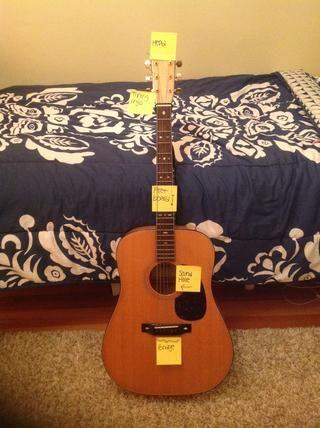 3.) Antes de jugar, familiarizarse con las partes de la guitarra.