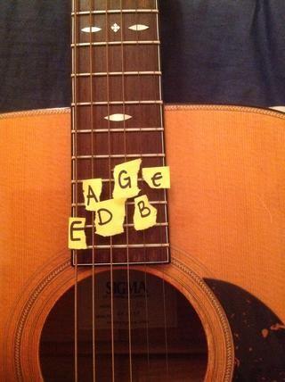 4.) Nota lo que las letras son cada cadena (de menor a mayor nota) E, A, D, G, B y E.
