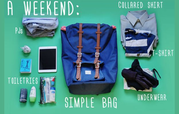 Un hombre's Guide on How to Pack Like a Pro