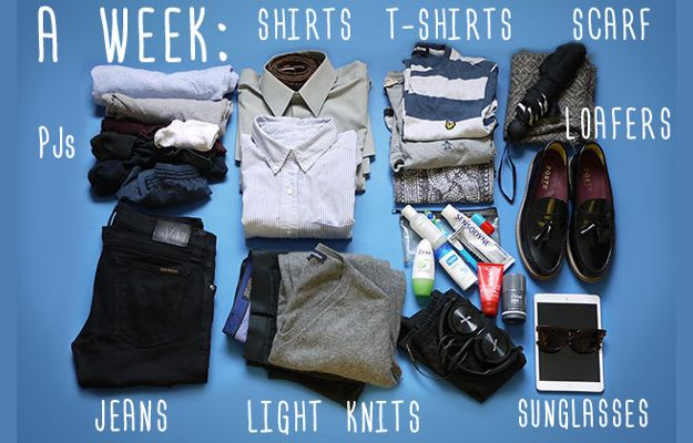 Fotografía - Cómo Pack profesionalmente Una Maleta - Viajes Consejos de embalaje para Dudes