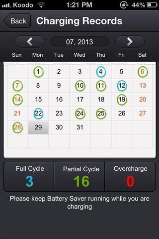 Se realiza un seguimiento de sus expedientes de carga! Azul significa un ciclo completo, y el verde significa un ciclo parcial. Un círculo rojo significaría una carga más! Afortunadamente don't have any of those :)