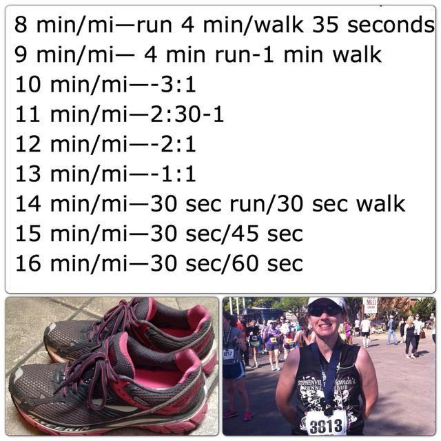 Usted puede hacer lo / caminar / correr entrenamiento de intervalos carrera con confianza! ¡No estas solo! Usted no es un vago para caminar! Es su programa de entrenamiento!