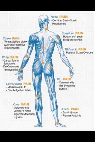 ¿Tiene dolor? Ver un quiropráctico. Mediante la alineación de la columna vertebral, estos profesionales pueden ayudarle a sentirse mejor en muchas áreas que están en su lista.