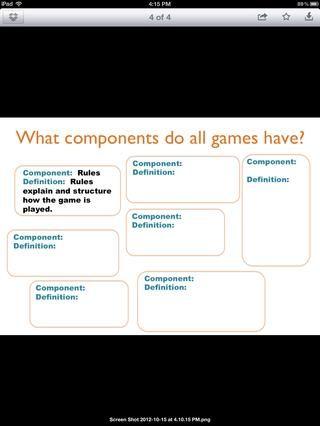 Pregunte a los alumnos: ¿qué otra cosa tienen todos los juegos? Ir a la siguiente diapositiva donde escribir las respuestas de los estudiantes a esta pregunta.