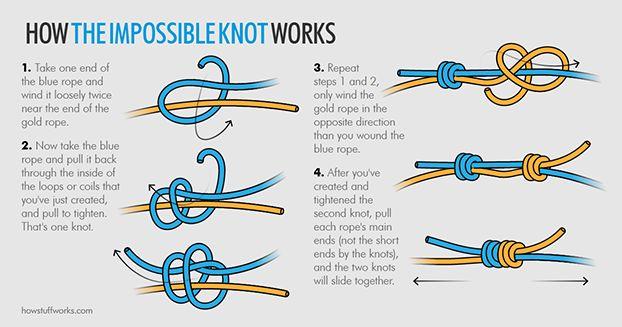 pescador's knot
