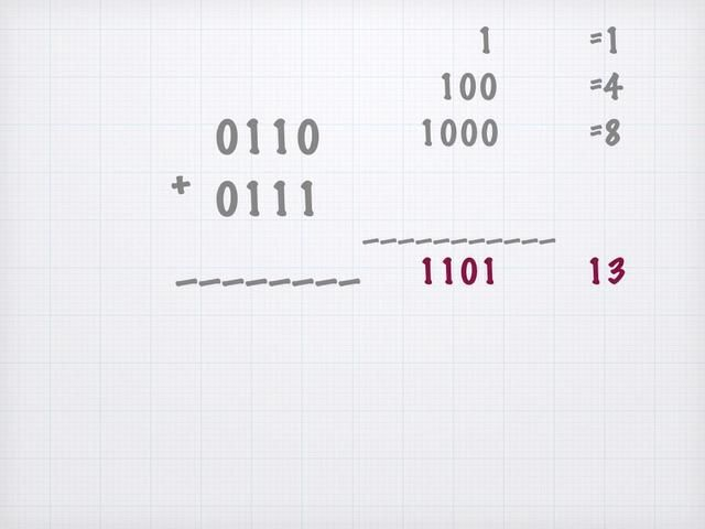 También puede convertir cada columna en la recta binario. Dos parejas son 4, y 4 en binario es 0100 o 100. En binario, puede saltarse todas las columnas que no tienen nada en ellos.