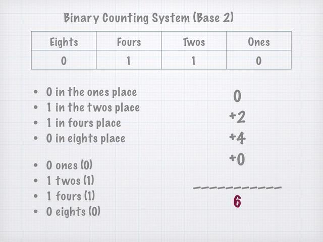 Binary es una
