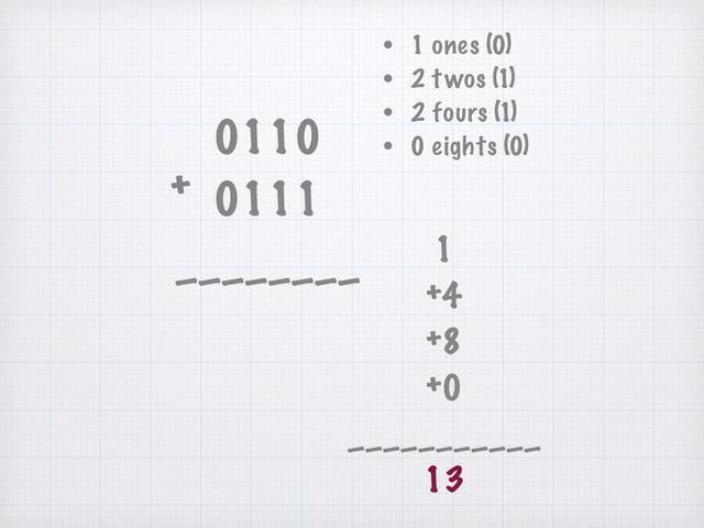 Pero lo que si se suman para darle más de 1? Bueno, agregue los 1s juntos y recordar que el número que usted recibirá le dirá cuántas unidades están en esa columna. Hay dos en la columna de la doses