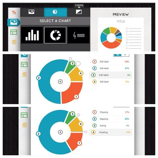 Ahora también puede añadir gráficos y tablas ESTUPENDO fácilmente. Sólo tienes que elegir el tipo, editar los porcentajes pulsando en los círculos grises y moverlos. Publique sus categorías.