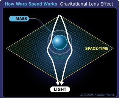 Un artista's rendition of what warp speed might look like to a space traveler.