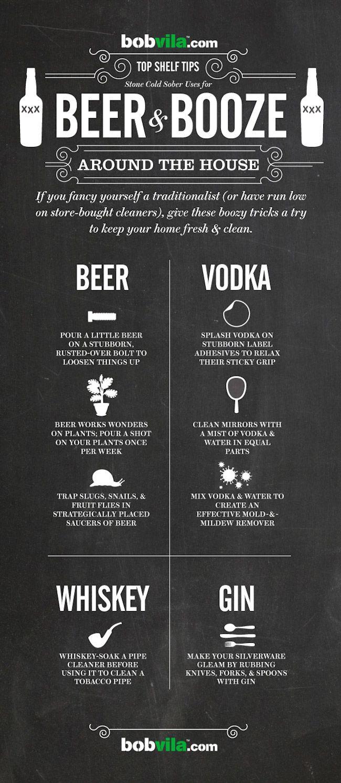 Fotografía - Infografía: Sober Usos de cerveza y licores alrededor de la casa