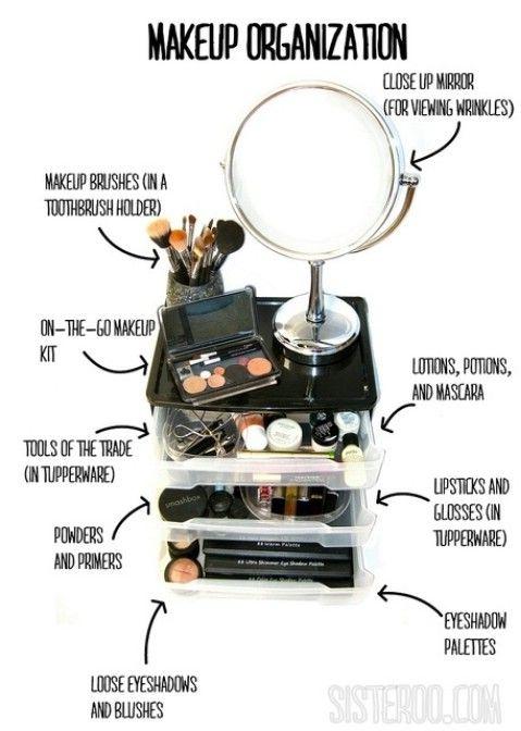 Ejemplo de maquillaje Organización de Colocación - Top 58 ideas más creativas Home-Organización y Proyectos de bricolaje