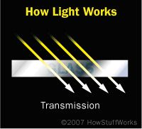 ¿Qué hace de cristal transparente?